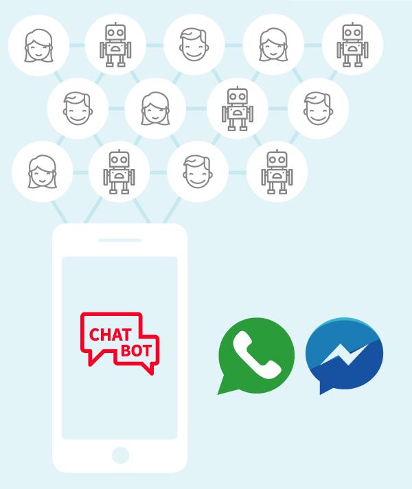 Chatbots Para Servicio al Cliente